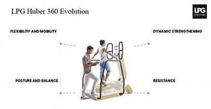 huber-360-evolution endermolgie